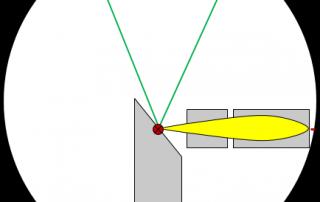 x-ray focus
